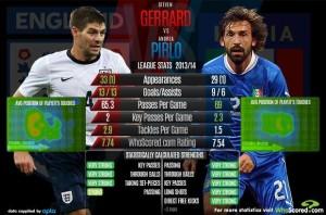 Gerrard-vs-Pirlo