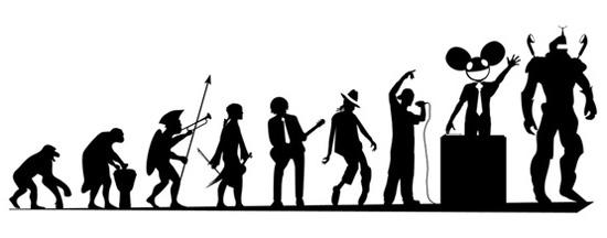 Evolution Musik